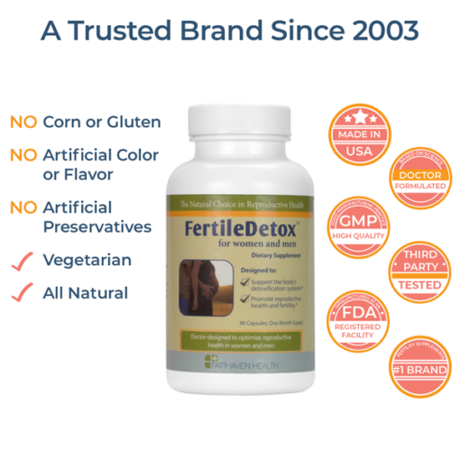 fertility detox, FertileDetox, all natural