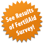 FertilAid Survey Results