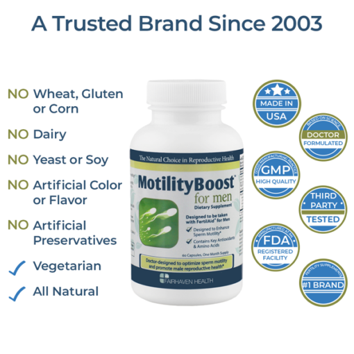 low motile sperm pill, all natural, MotilityBoost